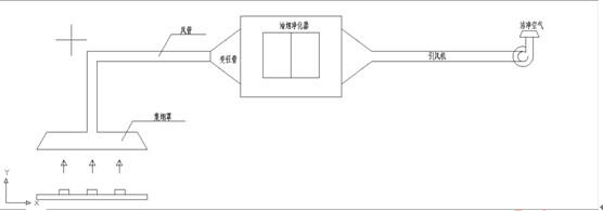 设备通电前,打开维护门,认真检查电场内是否异物及接线是否牢固